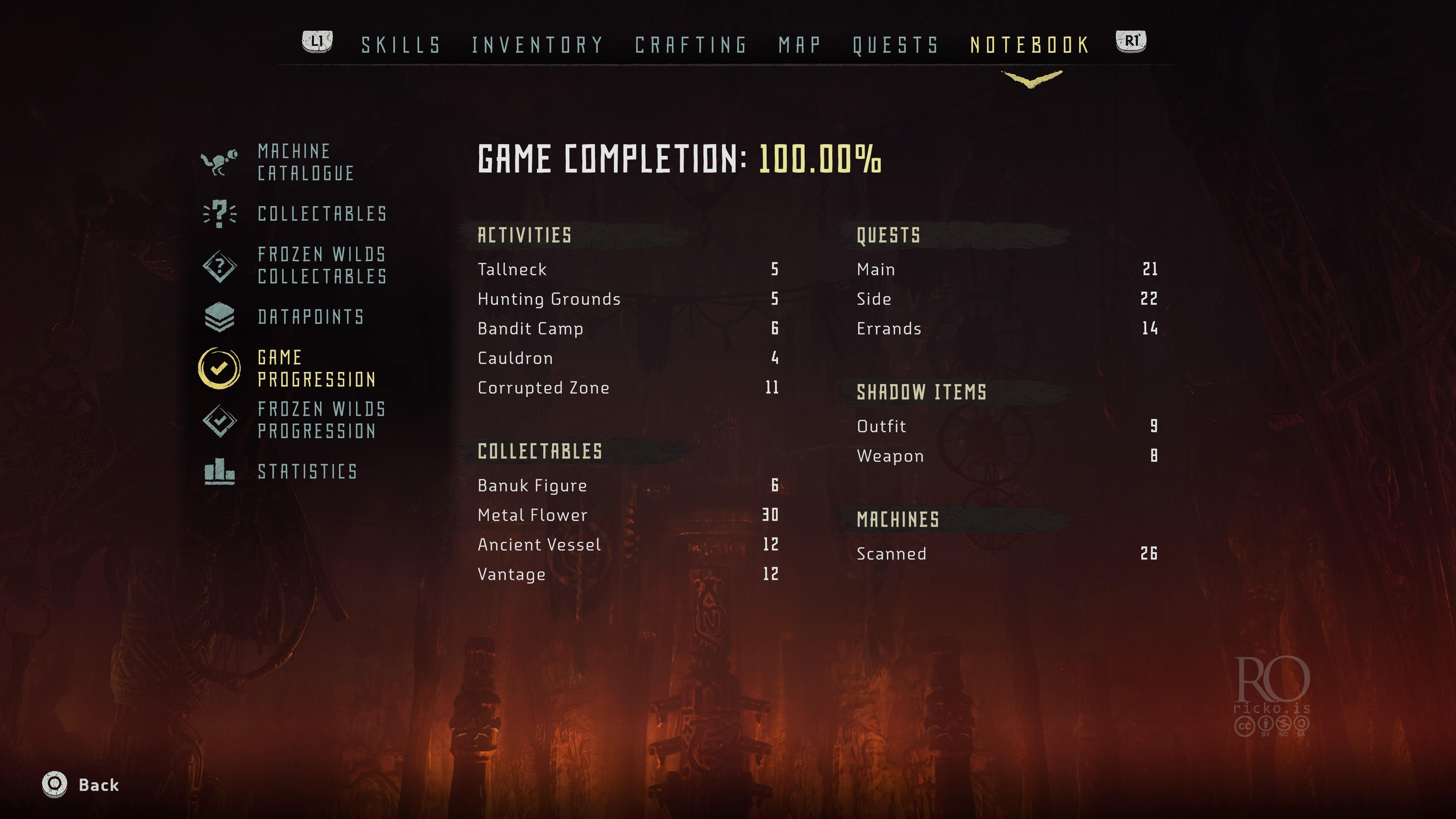 Screenshot of the Horizon: Zero Dawn game completion statistics, showing 100% complete