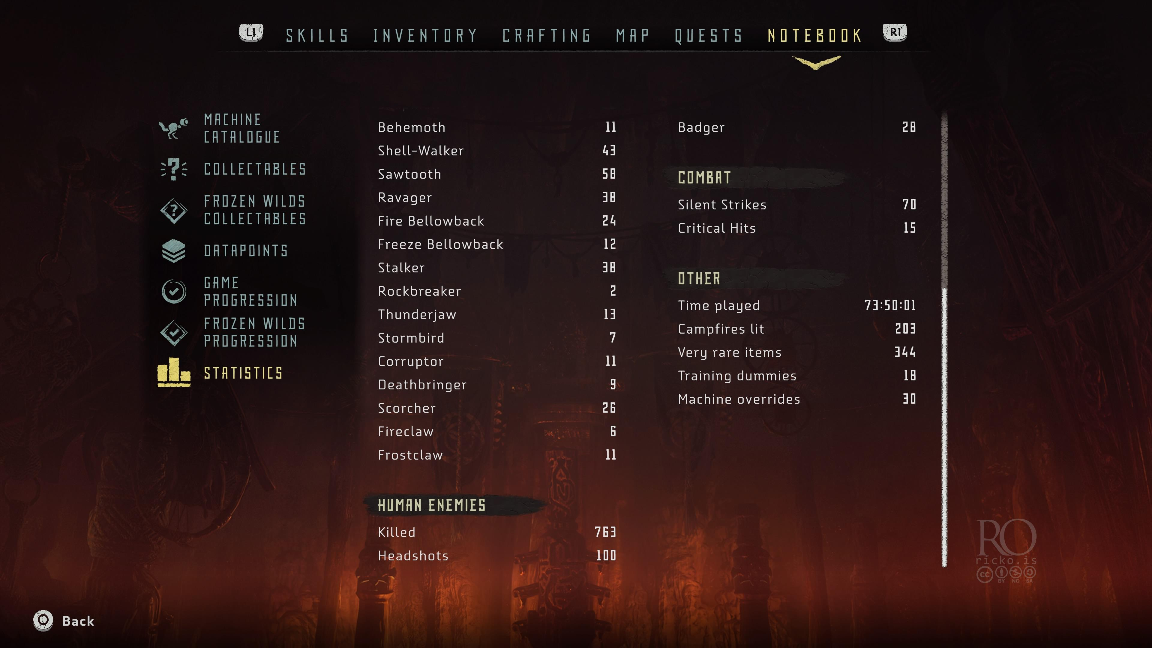 Screenshot of the Horizon: Zero Dawn game's statistics screen, showing just under 74 hours of play time