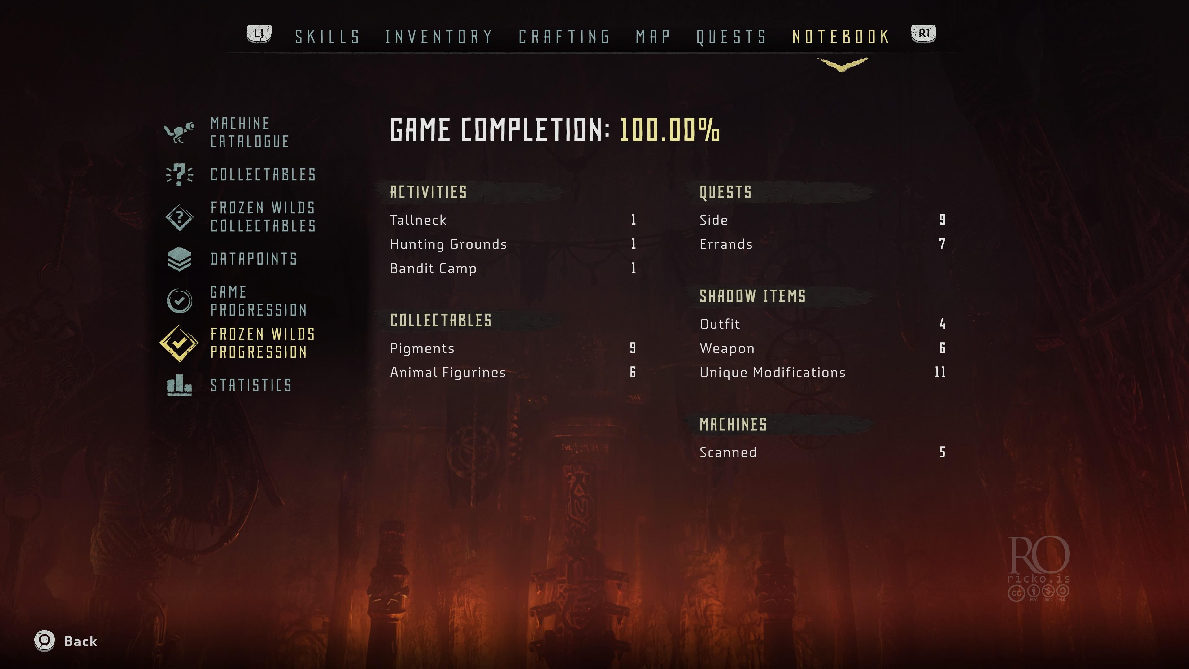 Screenshot of the Horizon: Zero Dawn Frozen Wilds game completion statistics, showing 100% complete